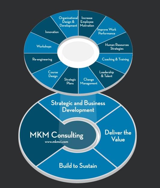 mkm_modelphase3-0